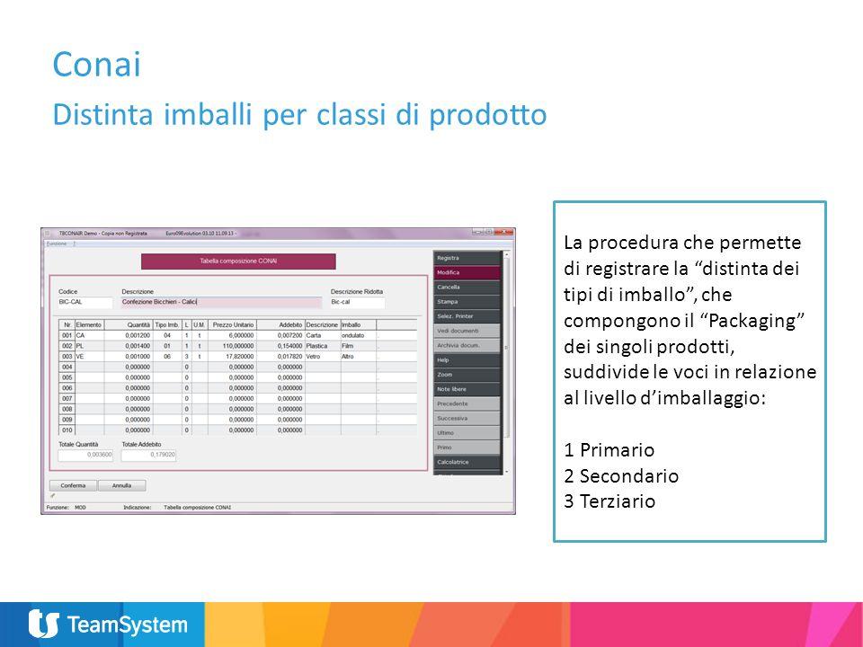 Distinta imballi per classi di prodotto La procedura che permette di registrare la distinta dei tipi di imballo, che compongono il Packaging dei singo