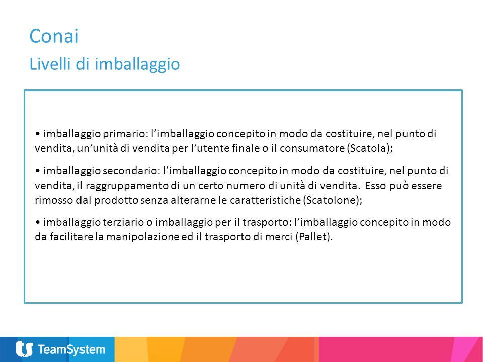 Anagrafica articolo Nella anagrafica articolo il campo Conai, conterrà lo specifico codice di composizione dell imballo.