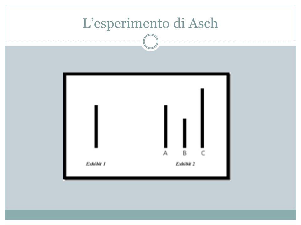 Lesperimento di Asch