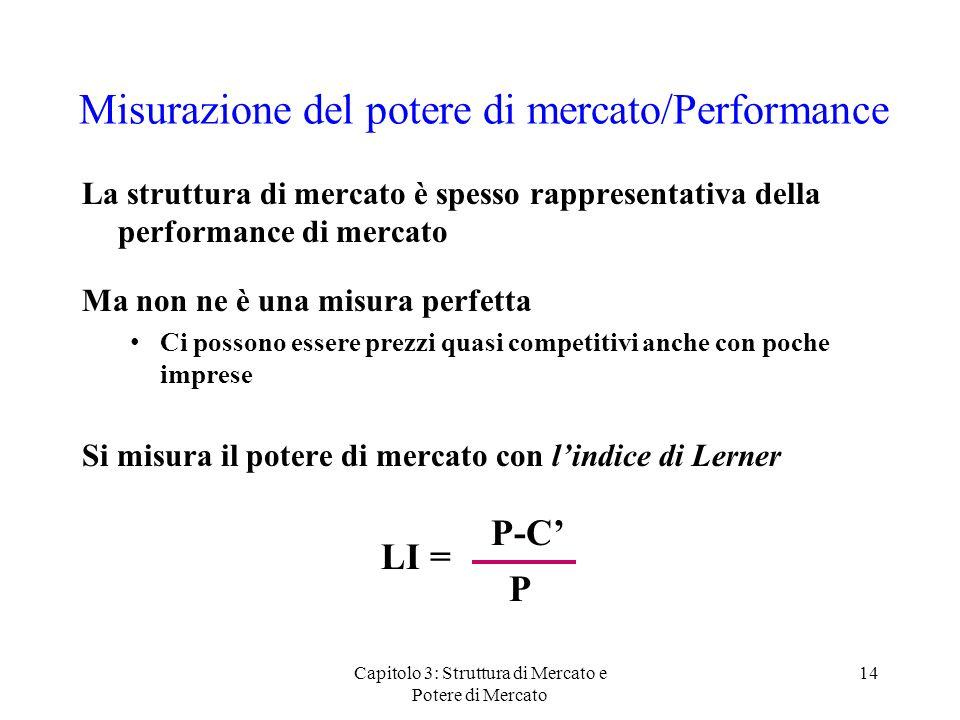 Capitolo 3: Struttura di Mercato e Potere di Mercato 14 Misurazione del potere di mercato/Performance La struttura di mercato è spesso rappresentativa della performance di mercato Ma non ne è una misura perfetta Ci possono essere prezzi quasi competitivi anche con poche imprese Si misura il potere di mercato con lindice di Lerner LI = P-C P
