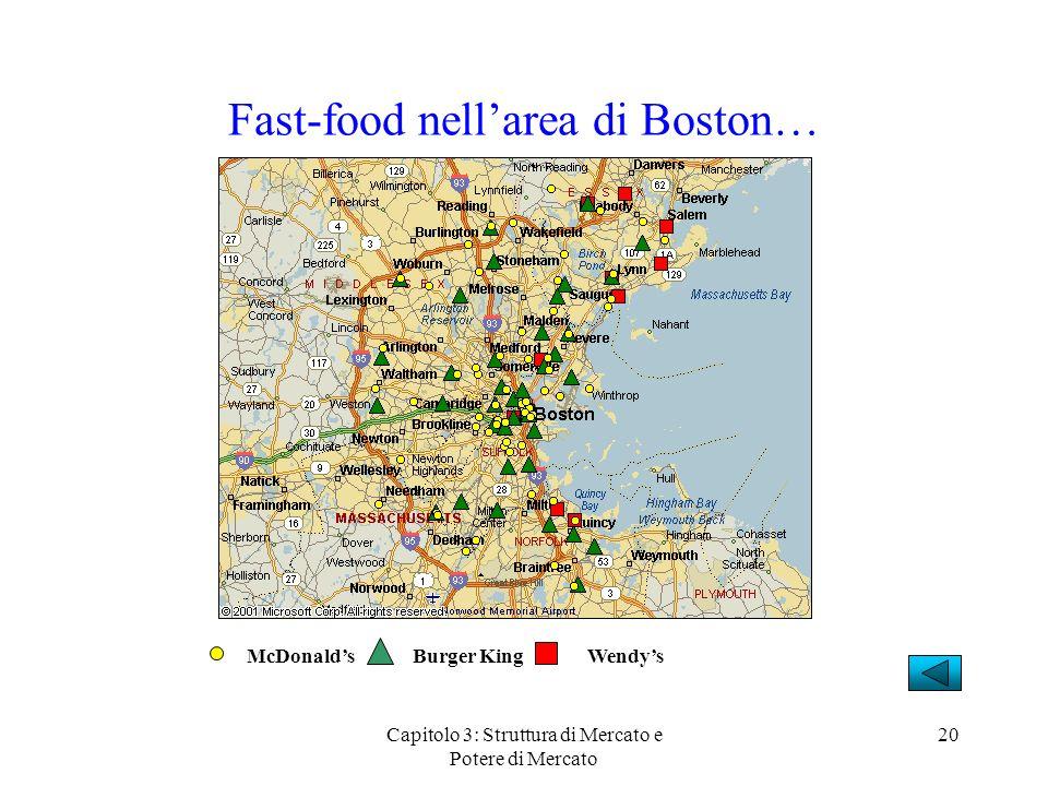 Capitolo 3: Struttura di Mercato e Potere di Mercato 20 Fast-food nellarea di Boston… McDonaldsBurger KingWendys