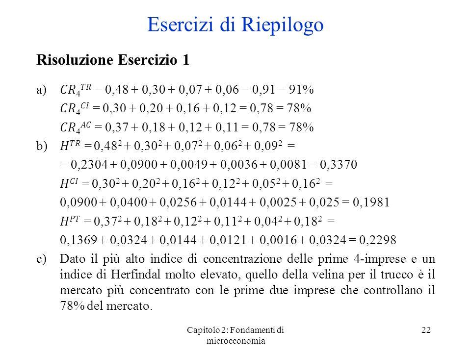 Capitolo 2: Fondamenti di microeconomia 22 Risoluzione Esercizio 1 a) 4 = 0,48 + 0,30 + 0,07 + 0,06 = 0,91 = 91% 4 = 0,30 + 0,20 + 0,16 + 0,12 = 0,78 = 78% 4 = 0,37 + 0,18 + 0,12 + 0,11 = 0,78 = 78% b) = 0,48 2 + 0,30 2 + 0,07 2 + 0,06 2 + 0,09 2 = = 0,2304 + 0,0900 + 0,0049 + 0,0036 + 0,0081 = 0,3370 = 0,30 2 + 0,20 2 + 0,16 2 + 0,12 2 + 0,05 2 + 0,16 2 = 0,0900 + 0,0400 + 0,0256 + 0,0144 + 0,0025 + 0,025 = 0,1981 = 0,37 2 + 0,18 2 + 0,12 2 + 0,11 2 + 0,04 2 + 0,18 2 = 0,1369 + 0,0324 + 0,0144 + 0,0121 + 0,0016 + 0,0324 = 0,2298 c)Dato il più alto indice di concentrazione delle prime 4-imprese e un indice di Herfindal molto elevato, quello della velina per il trucco è il mercato più concentrato con le prime due imprese che controllano il 78% del mercato.