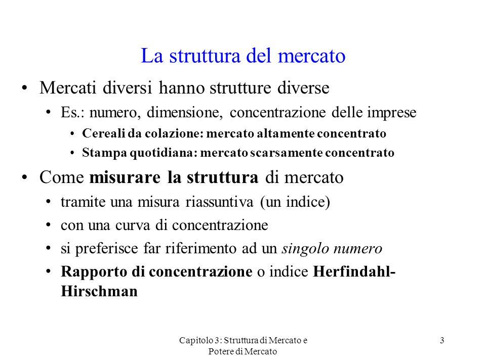 Capitolo 2: Fondamenti di microeconomia 24 Risoluzione Esercizio 2 a)LI = θ(HHI/η).