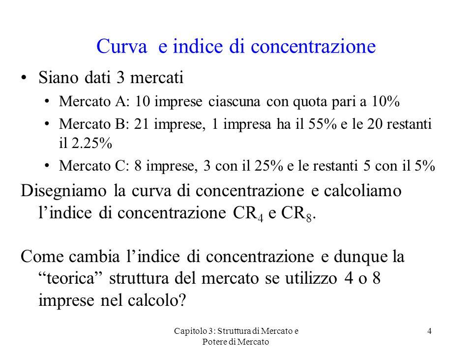 Capitolo 3: Struttura di Mercato e Potere di Mercato 4 Curva e indice di concentrazione Siano dati 3 mercati Mercato A: 10 imprese ciascuna con quota pari a 10% Mercato B: 21 imprese, 1 impresa ha il 55% e le 20 restanti il 2.25% Mercato C: 8 imprese, 3 con il 25% e le restanti 5 con il 5% Disegniamo la curva di concentrazione e calcoliamo lindice di concentrazione CR 4 e CR 8.