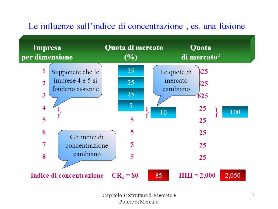 Capitolo 3: Struttura di Mercato e Potere di Mercato 7 Le influenze sullindice di concentrazione, es.