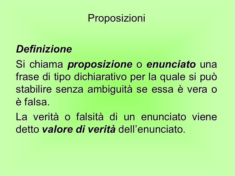 Sono proposizioni, ad esempio, le seguenti frasi: 2 è un numero primo 7 è multiplo di 3 Pescara è un capoluogo di provincia Fuori piove Francesca ha 18 anni Carlo è più alto di Matteo.