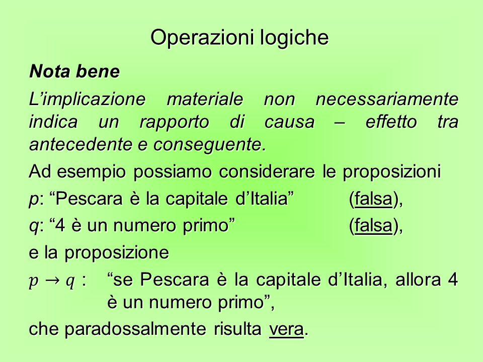 Operazioni logiche