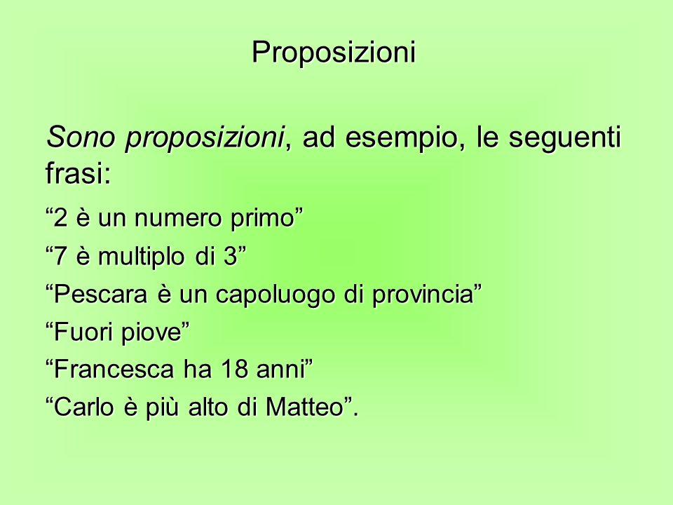 Sono proposizioni, ad esempio, le seguenti frasi: 2 è un numero primo 7 è multiplo di 3 Pescara è un capoluogo di provincia Fuori piove Francesca ha 1