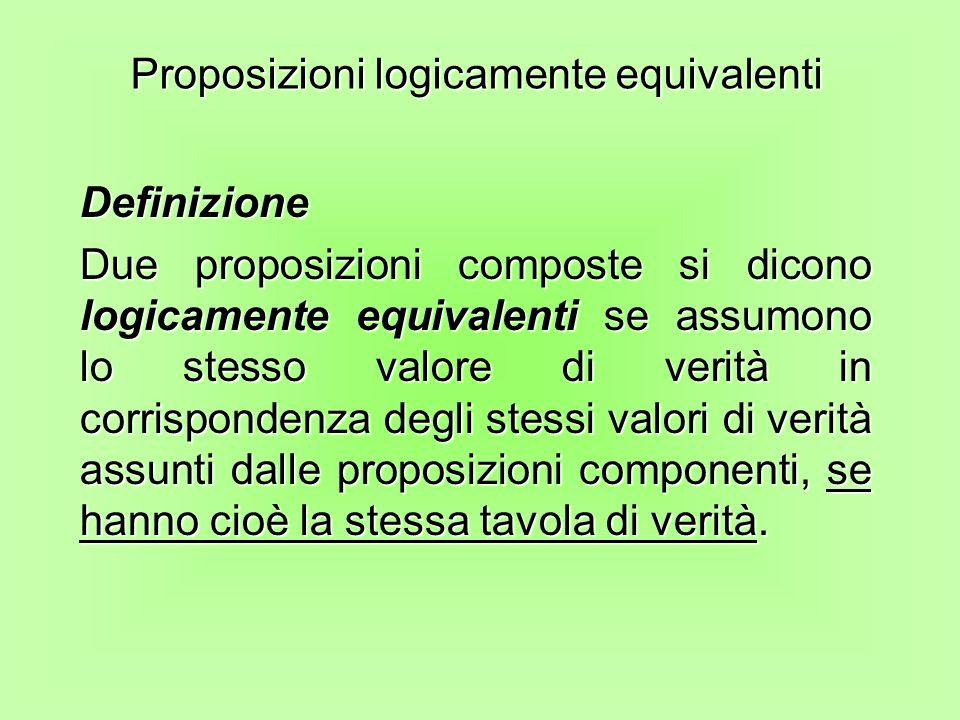 Definizione Due proposizioni composte si dicono logicamente equivalenti se assumono lo stesso valore di verità in corrispondenza degli stessi valori d