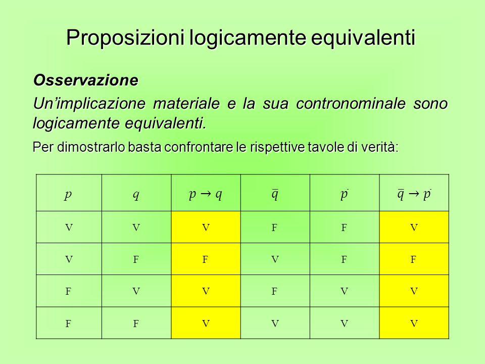 Osservazione Unimplicazione materiale e la sua contronominale sono logicamente equivalenti. Per dimostrarlo basta confrontare le rispettive tavole di