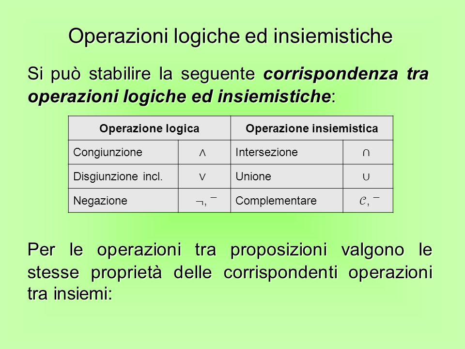 Si può stabilire la seguente corrispondenza tra operazioni logiche ed insiemistiche: Operazioni logiche ed insiemistiche Operazione logicaOperazione i