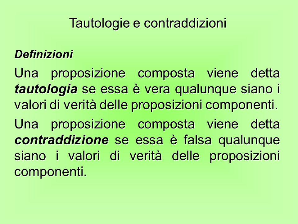 Definizioni Una proposizione composta viene detta tautologia se essa è vera qualunque siano i valori di verità delle proposizioni componenti. Una prop
