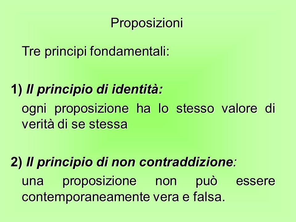 Tre principi fondamentali: 1) Il principio di identità: ogni proposizione ha lo stesso valore di verità di se stessa 2) Il principio di non contraddiz