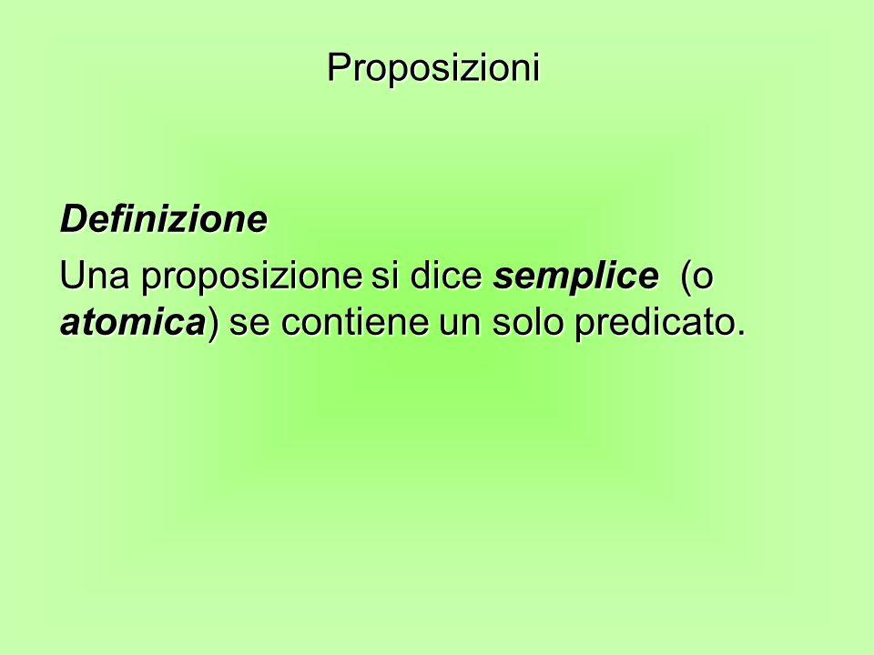 Ad esempio, le proposizioni inizialmente considerate: 2 è un numero primo 7 è multiplo di 3 Pescara è un capoluogo di provincia Fuori piove Francesca ha 18 anni Carlo è più alto di Matteo sono tutte proposizioni semplici.
