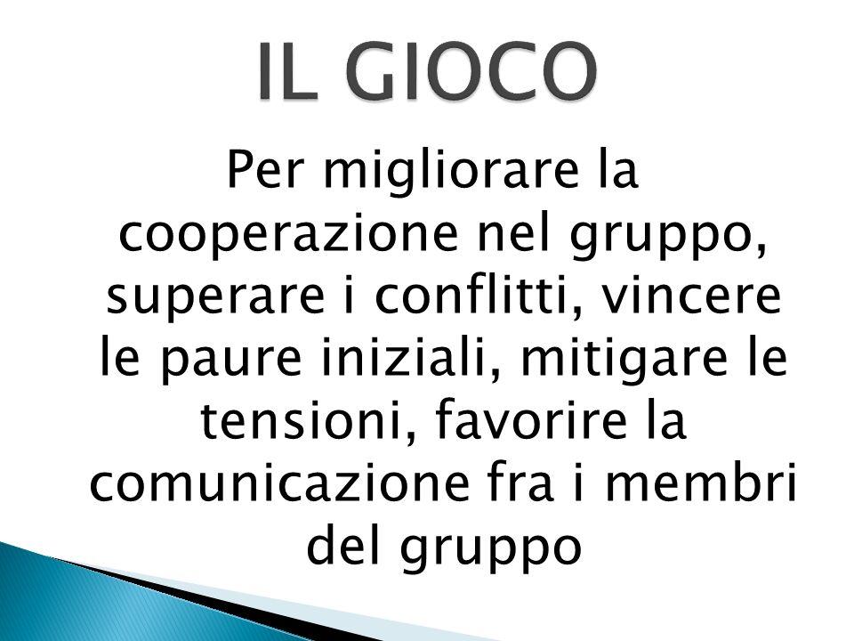 Per migliorare la cooperazione nel gruppo, superare i conflitti, vincere le paure iniziali, mitigare le tensioni, favorire la comunicazione fra i membri del gruppo