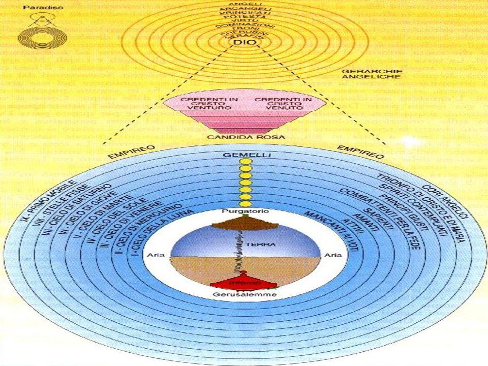 Mentre l'Inferno ed il Purgatorio sono luoghi presenti sulla terra, il Paradiso è un mondo immateriale, etereo, diviso in nove cieli: i primi sette pr