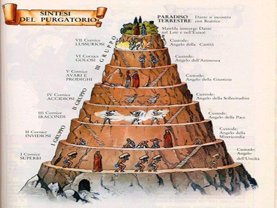 Il Purgatorio dantesco è diviso in Antipurgatorio, Purgatorio e Paradiso terrestre. La struttura morale del Purgatorio segue la classificazione tomist