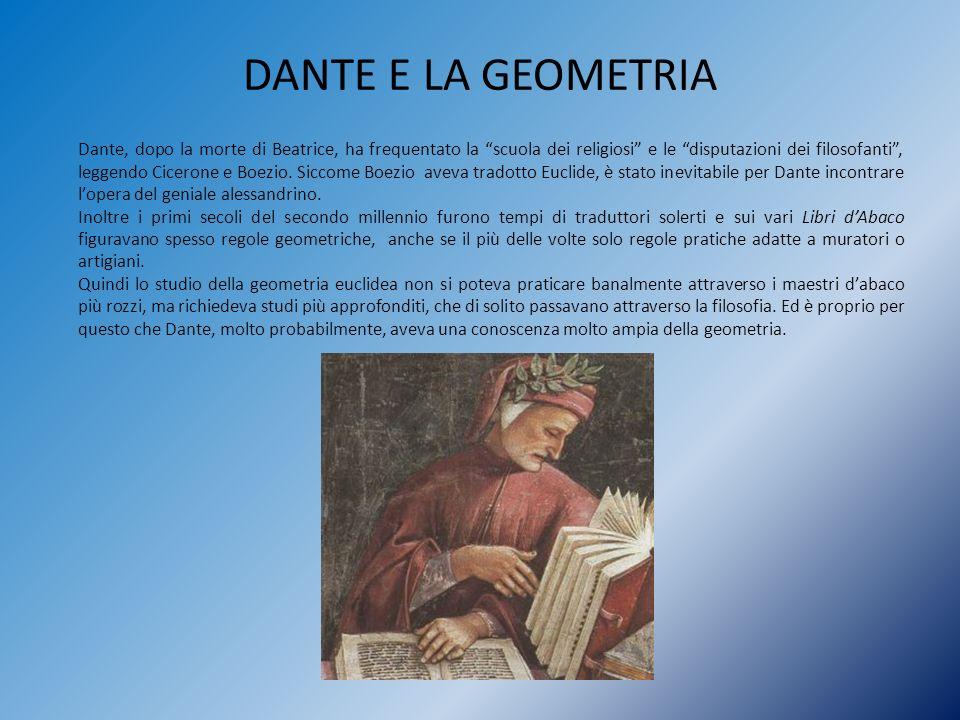 DANTE E LA GEOMETRIA Dante, dopo la morte di Beatrice, ha frequentato la scuola dei religiosi e le disputazioni dei filosofanti, leggendo Cicerone e B
