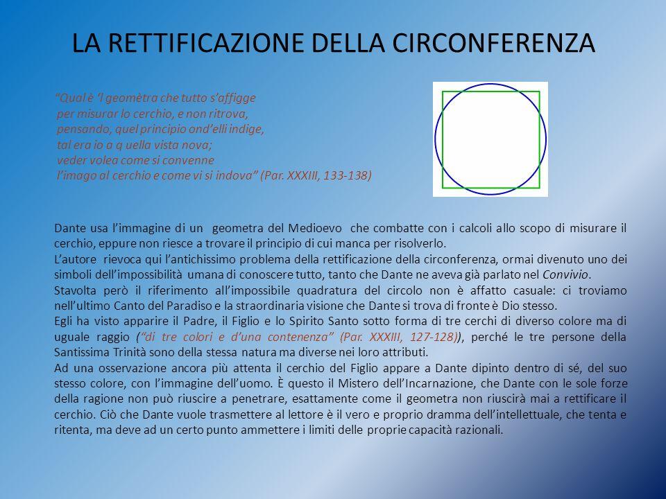 LA RETTIFICAZIONE DELLA CIRCONFERENZA Qual è l geomètra che tutto saffigge per misurar lo cerchio, e non ritrova, pensando, quel principio ondelli ind