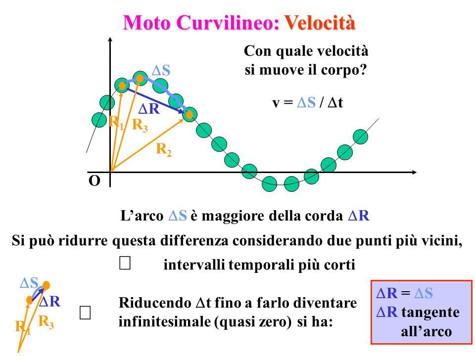 2 Moto Curvilineo: Velocità O R1R1 R2R2 R S Larco S è maggiore della corda R Con quale velocità si muove il corpo? v = S / t Si può ridurre questa dif