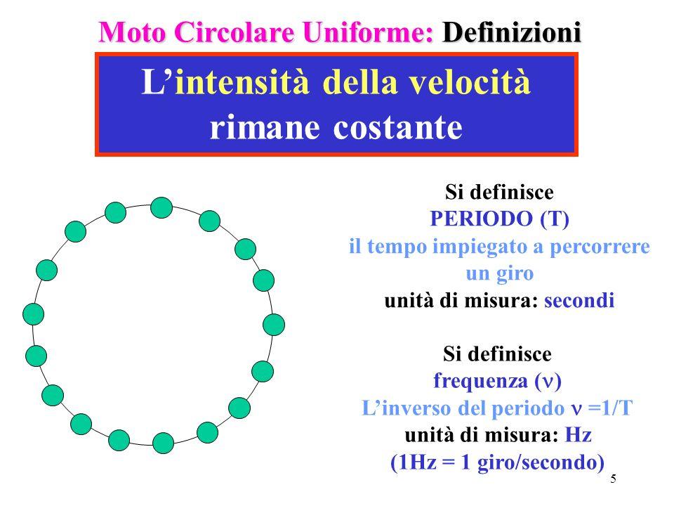 5 Moto Circolare Uniforme: Definizioni Lintensità della velocità rimane costante Si definisce PERIODO (T) il tempo impiegato a percorrere un giro unit
