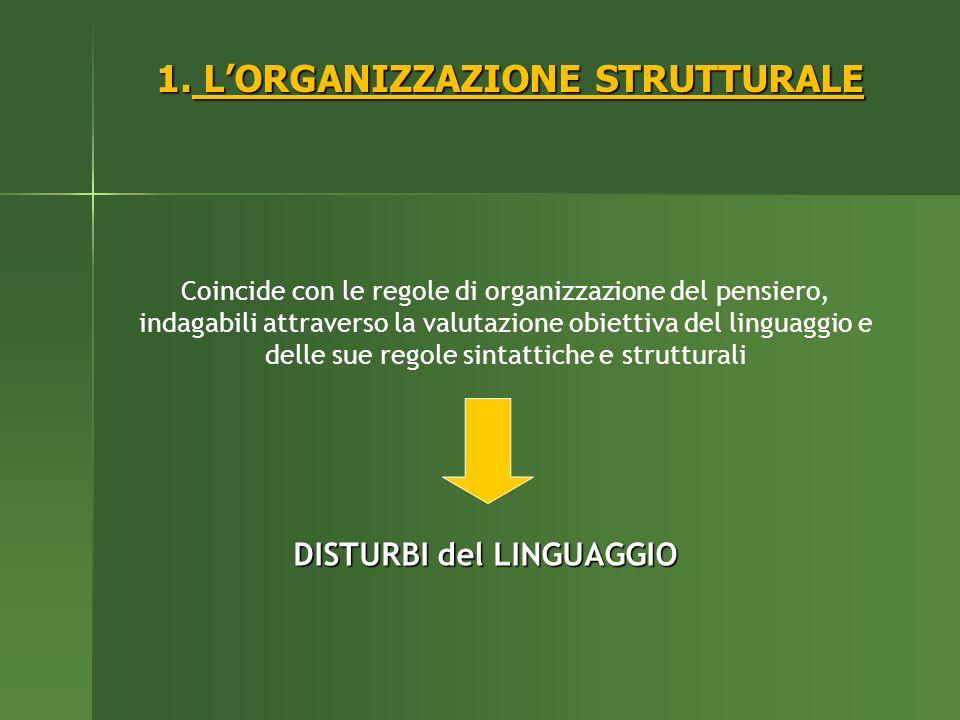 1. LORGANIZZAZIONE STRUTTURALE Coincide con le regole di organizzazione del pensiero, indagabili attraverso la valutazione obiettiva del linguaggio e