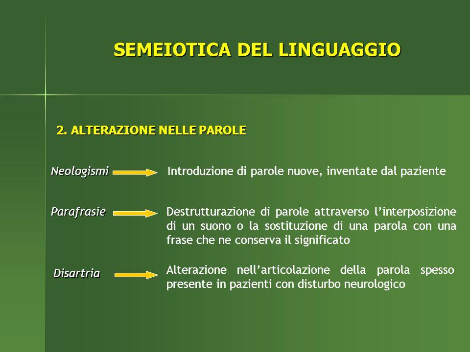 NeologismiIntroduzione di parole nuove, inventate dal paziente ParafrasieDestrutturazione di parole attraverso linterposizione di un suono o la sostit