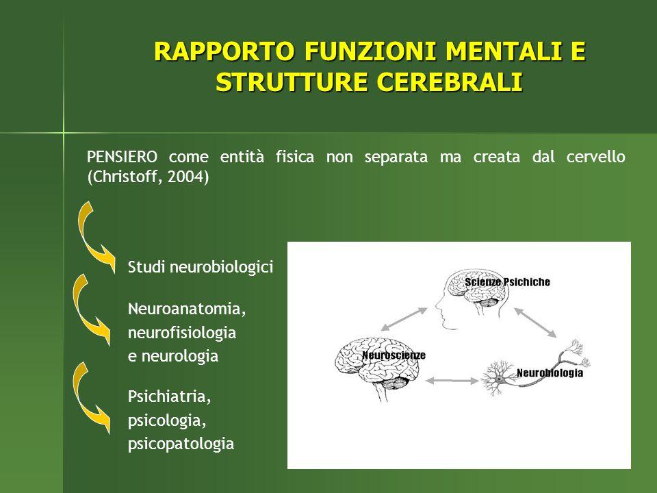 PENSIERO come entità fisica non separata ma creata dal cervello (Christoff, 2004) Studi neurobiologici Neuroanatomia, neurofisiologia e neurologia Psichiatria, psicologia, psicopatologia RAPPORTO FUNZIONI MENTALI E STRUTTURE CEREBRALI