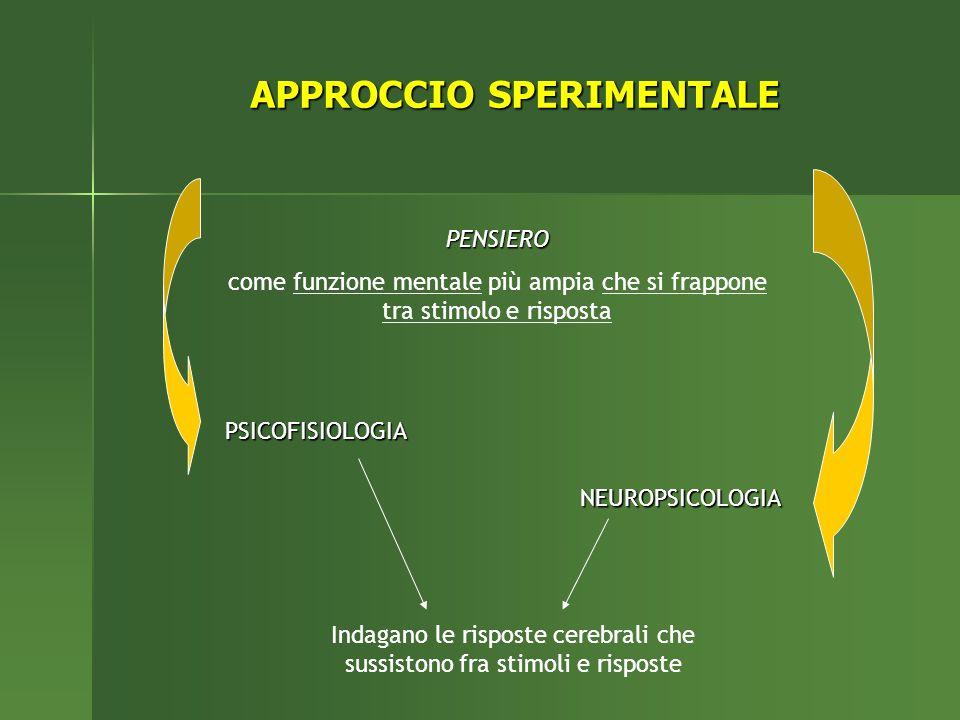 PENSIERO come funzione mentale più ampia che si frappone tra stimolo e risposta PSICOFISIOLOGIA NEUROPSICOLOGIA Indagano le risposte cerebrali che sussistono fra stimoli e risposte APPROCCIO SPERIMENTALE