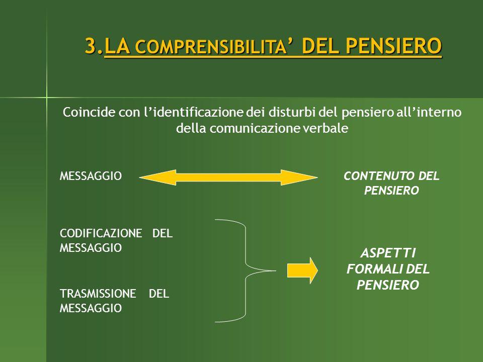 3.LA COMPRENSIBILITA DEL PENSIERO Coincide con lidentificazione dei disturbi del pensiero allinterno della comunicazione verbale MESSAGGIO CODIFICAZIO