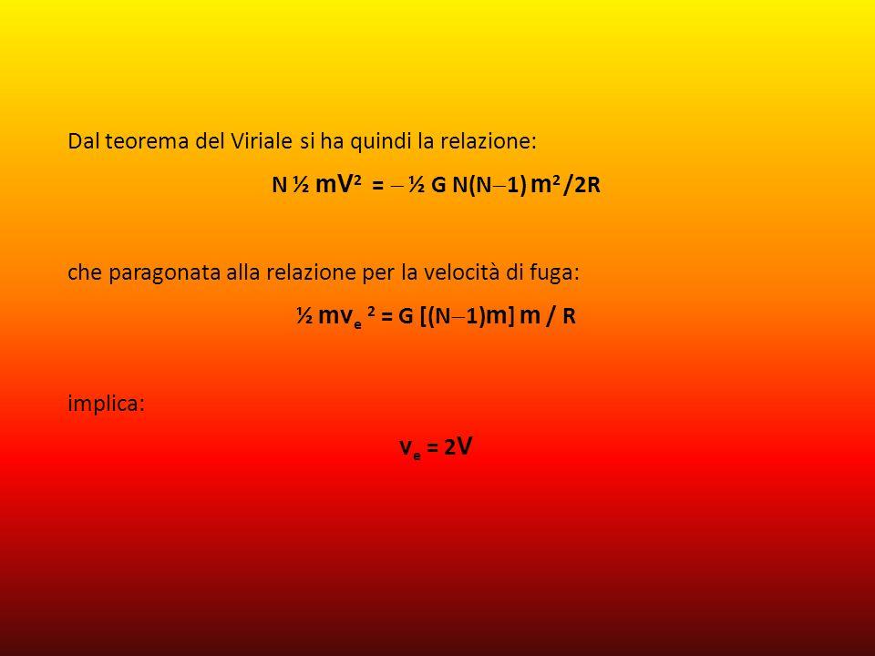 Dal teorema del Viriale si ha quindi la relazione: N ½ mV 2 = ½ G N(N 1) m 2 /2R che paragonata alla relazione per la velocità di fuga: ½ mv e 2 = G [