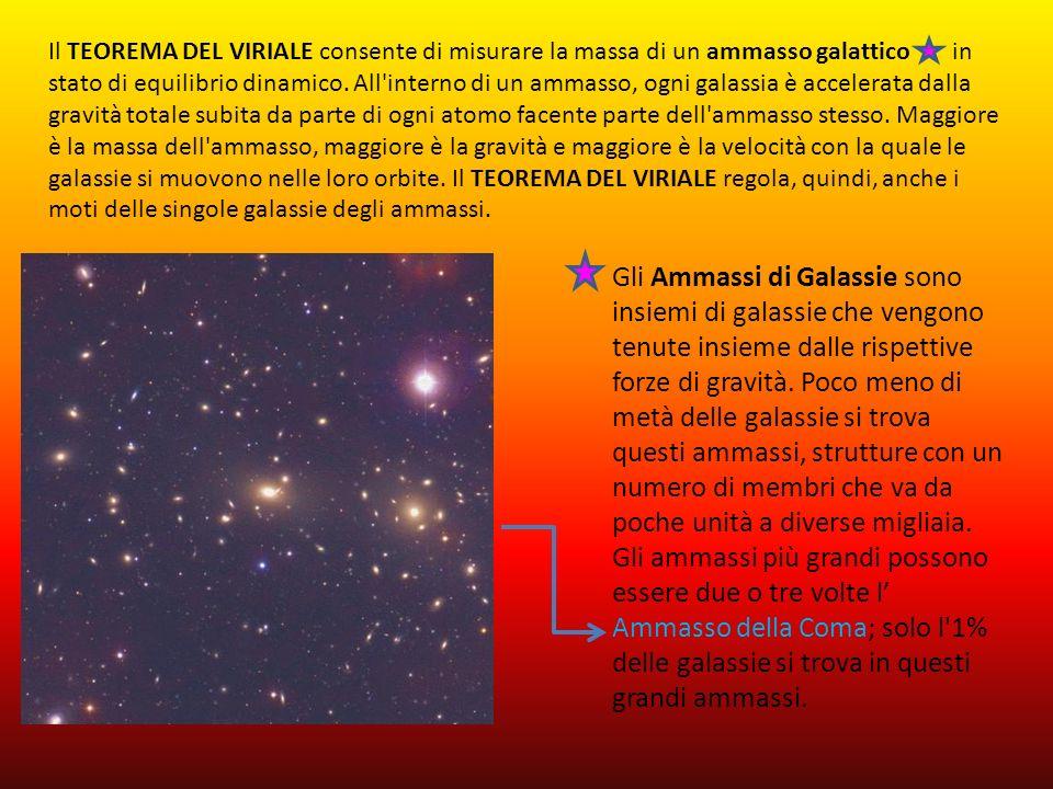 Il TEOREMA DEL VIRIALE consente di misurare la massa di un ammasso galattico in stato di equilibrio dinamico. All'interno di un ammasso, ogni galassia