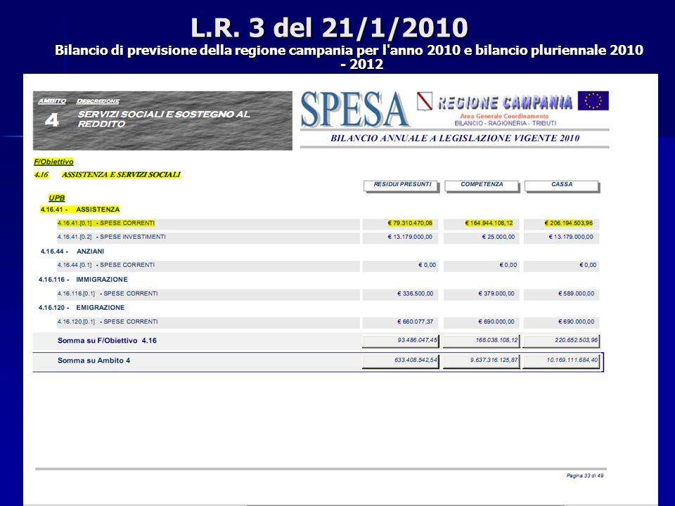 L.R. 3 del 21/1/2010 Bilancio di previsione della regione campania per l'anno 2010 e bilancio pluriennale 2010 - 2012