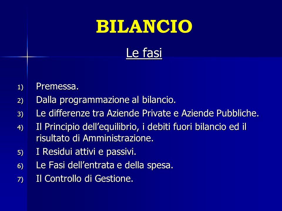 BILANCIO Le fasi 1) Premessa. 2) Dalla programmazione al bilancio. 3) Le differenze tra Aziende Private e Aziende Pubbliche. 4) Il Principio dellequil