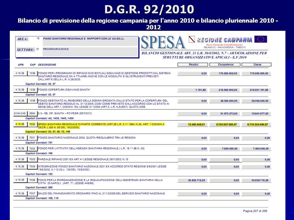 D.G.R. 92/2010 Bilancio di previsione della regione campania per l'anno 2010 e bilancio pluriennale 2010 - 2012