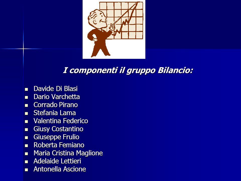 I componenti il gruppo Bilancio: Davide Di Blasi Davide Di Blasi Dario Varchetta Dario Varchetta Corrado Pirano Corrado Pirano Stefania Lama Stefania