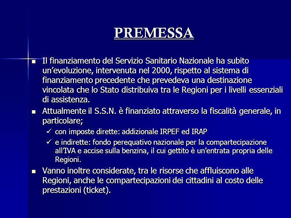 PREMESSA Il finanziamento del Servizio Sanitario Nazionale ha subito unevoluzione, intervenuta nel 2000, rispetto al sistema di finanziamento preceden
