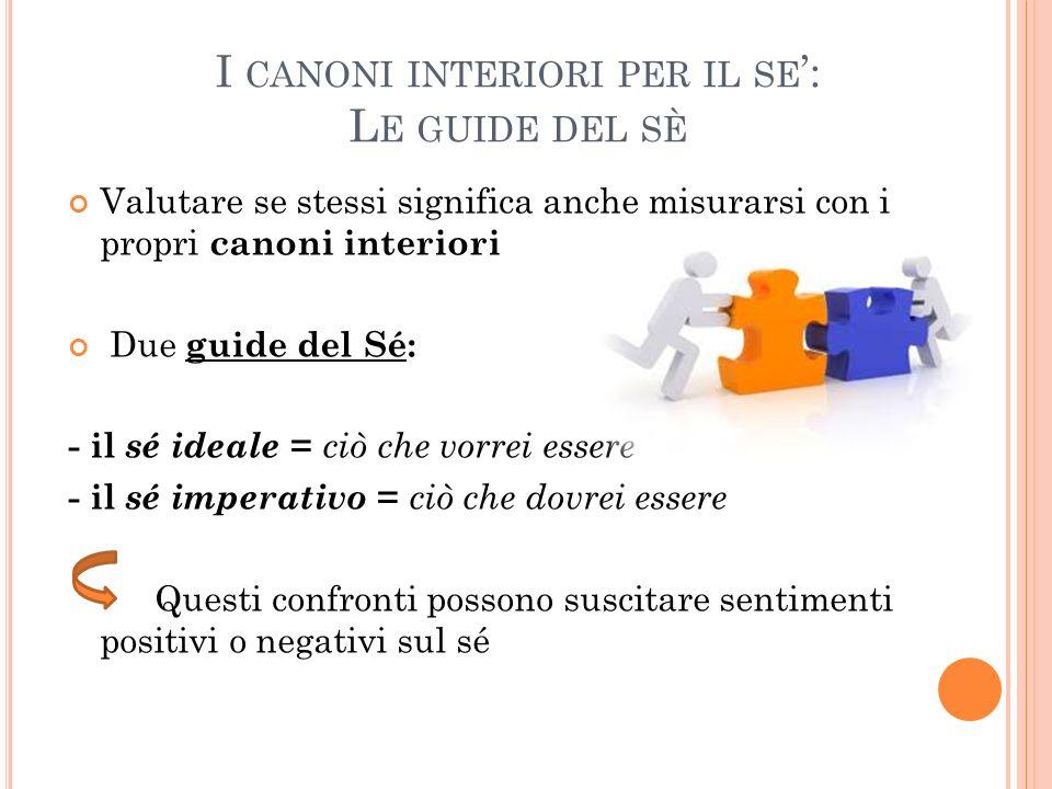 I CANONI INTERIORI PER IL SE : L E GUIDE DEL SÈ Valutare se stessi significa anche misurarsi con i propri canoni interiori Due guide del Sé: - il sé i