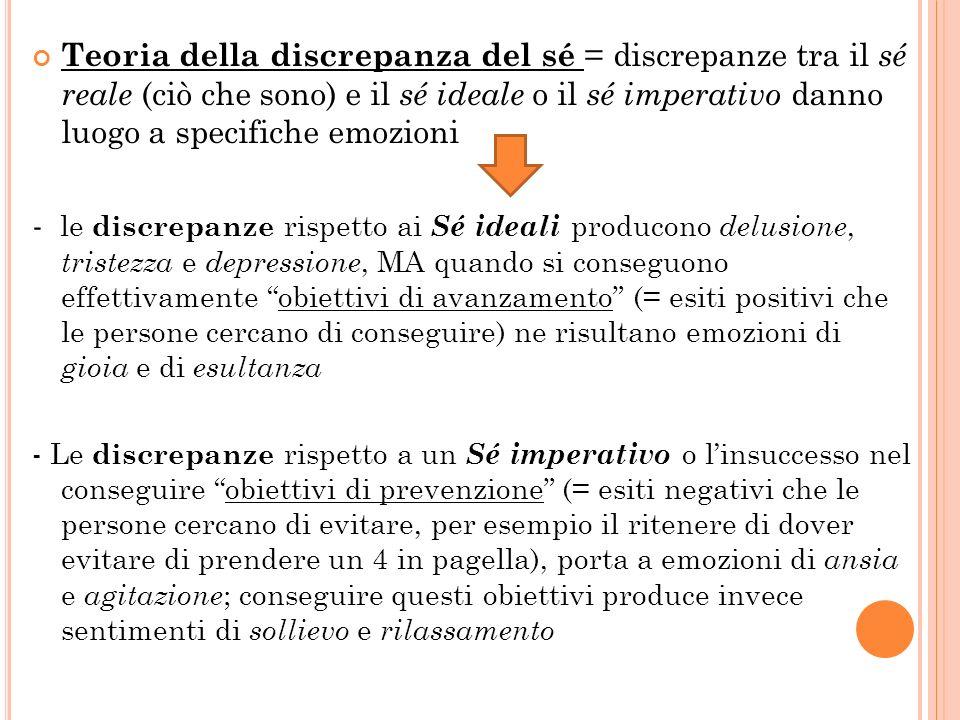 Teoria della discrepanza del sé = discrepanze tra il sé reale (ciò che sono) e il sé ideale o il sé imperativo danno luogo a specifiche emozioni - le