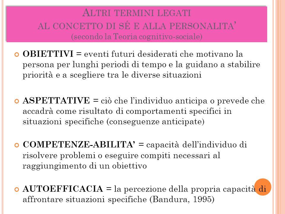 A LTRI TERMINI LEGATI AL CONCETTO DI SÉ E ALLA PERSONALITA (secondo la Teoria cognitivo-sociale) OBIETTIVI = eventi futuri desiderati che motivano la