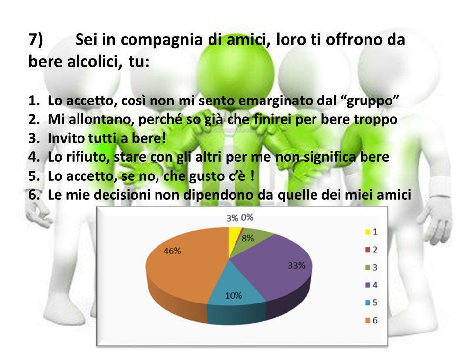 7)Sei in compagnia di amici, loro ti offrono da bere alcolici, tu: 1. Lo accetto, così non mi sento emarginato dal gruppo 2. Mi allontano, perché so g