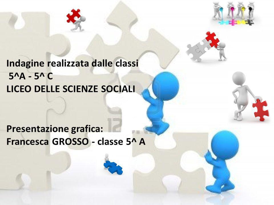 Indagine realizzata dalle classi 5^A - 5^ C LICEO DELLE SCIENZE SOCIALI Presentazione grafica: Francesca GROSSO - classe 5^ A