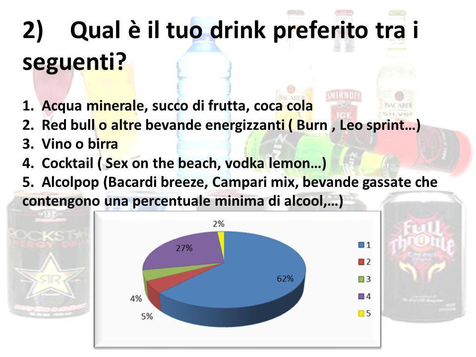 2)Qual è il tuo drink preferito tra i seguenti? 1. Acqua minerale, succo di frutta, coca cola 2. Red bull o altre bevande energizzanti ( Burn, Leo spr