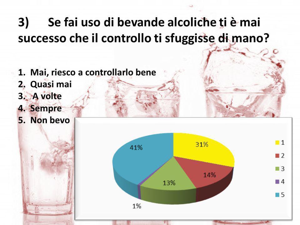 3)Se fai uso di bevande alcoliche ti è mai successo che il controllo ti sfuggisse di mano? 1. Mai, riesco a controllarlo bene 2. Quasi mai 3. A volte