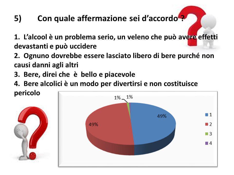5)Con quale affermazione sei daccordo ? 1. Lalcool è un problema serio, un veleno che può avere effetti devastanti e può uccidere 2. Ognuno dovrebbe e