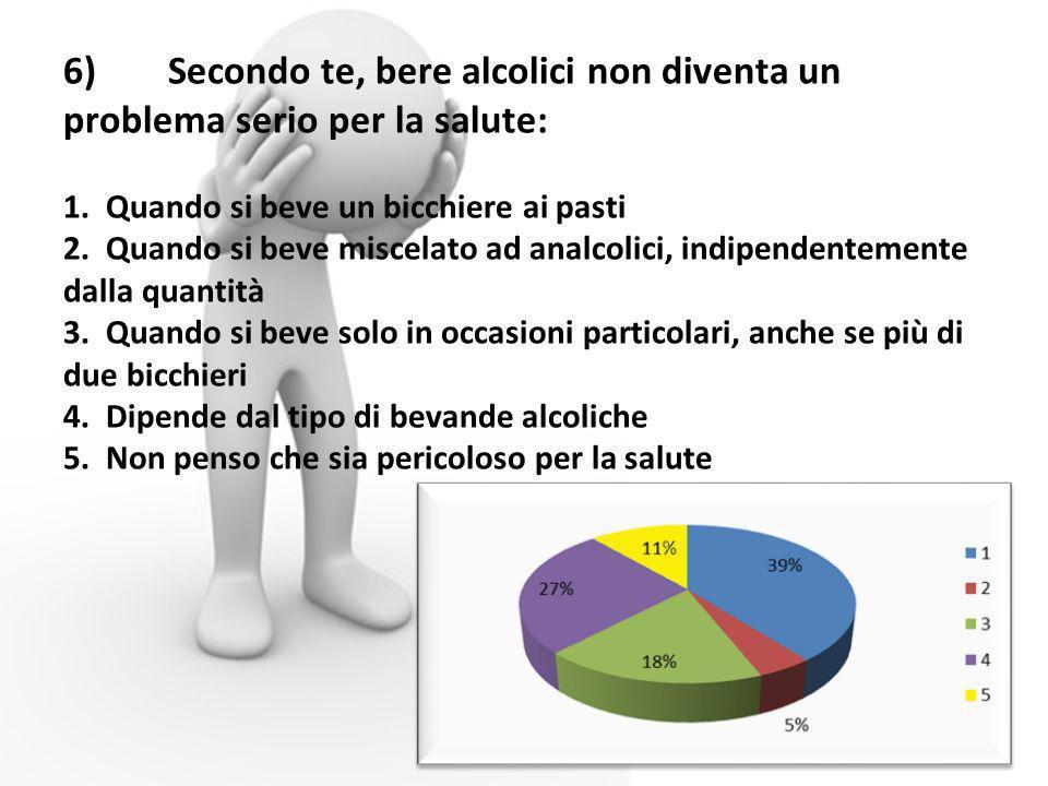 6)Secondo te, bere alcolici non diventa un problema serio per la salute: 1. Quando si beve un bicchiere ai pasti 2. Quando si beve miscelato ad analco