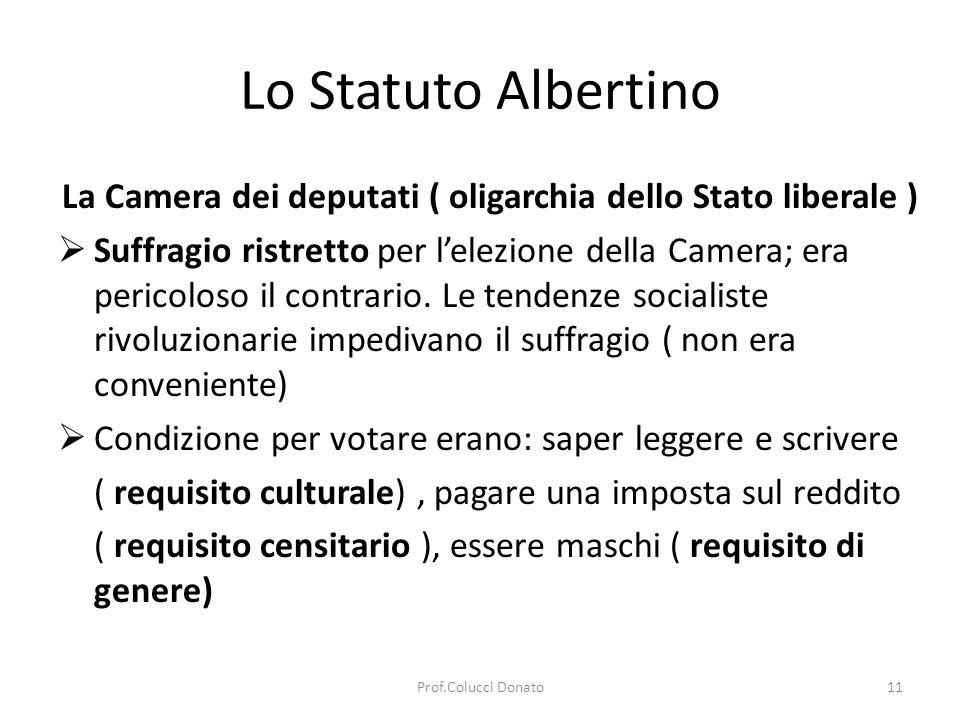 Lo Statuto Albertino La Camera dei deputati ( oligarchia dello Stato liberale ) Suffragio ristretto per lelezione della Camera; era pericoloso il contrario.