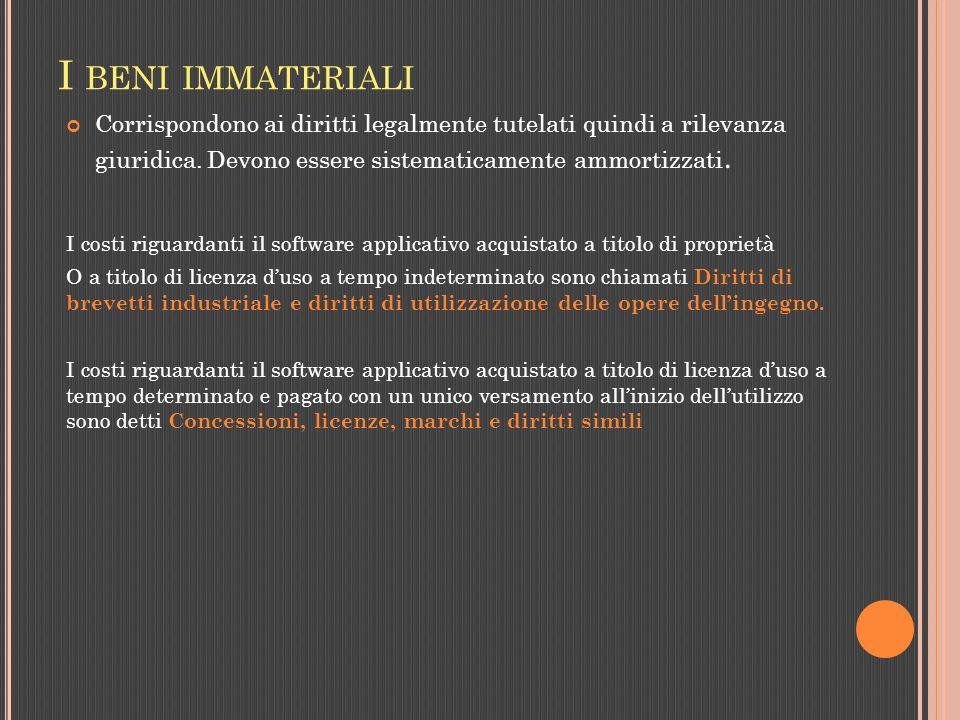 G LI ONERI PLURIENNALI Sono quelli sostenuti dallimprese nella sua fase di costituzione per adempimenti legali e fiscali e nella fase di aumento del capitale sociale.