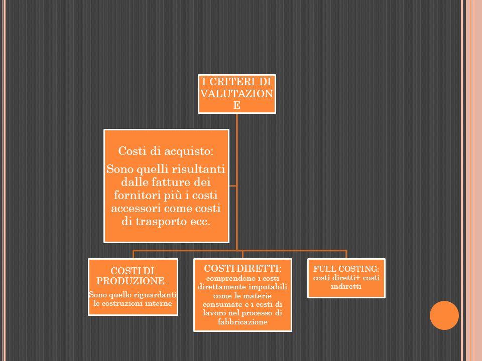 L E IMMOBILIZZAZIONI MATERIALI Sono costituite dai beni dotati del requisito della consistenza fisica.
