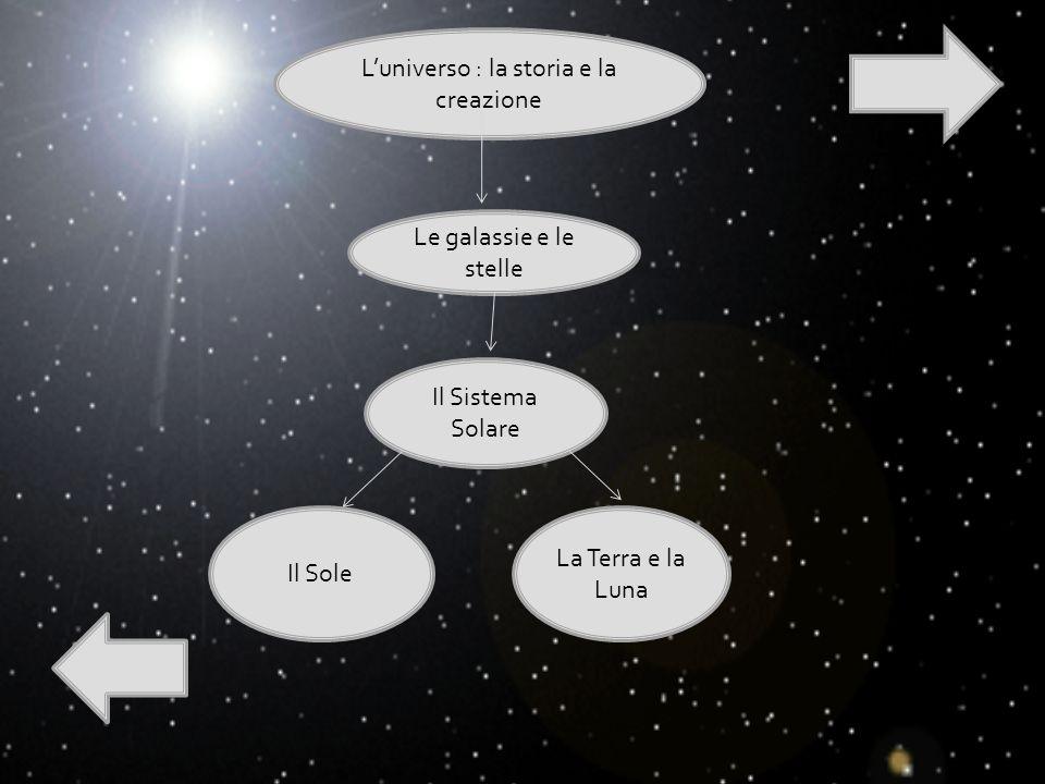 Luniverso : la storia e la creazione Le galassie e le stelle Il Sistema Solare Il Sole La Terra e la Luna